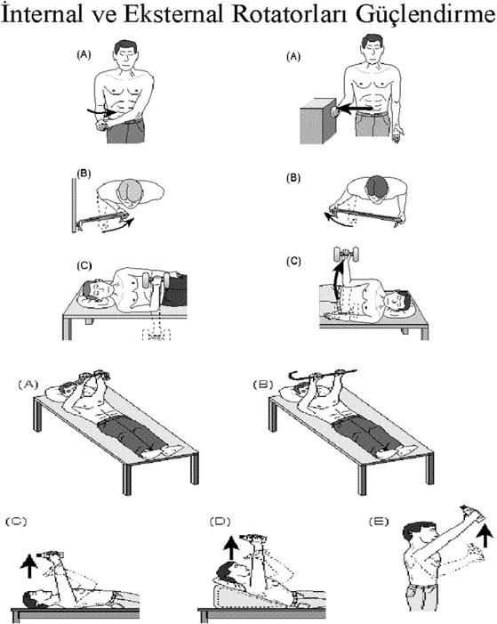 luxația luxată și inflamația articulației șoldului